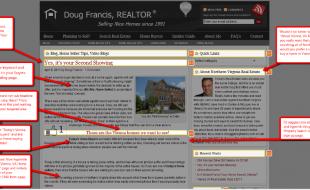 Bobby Carroll Dakno Marketing Real Estate Blog Review