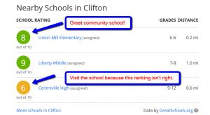 Snapshot incorrect school ranking