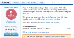 Greatschools screenshot Wolftrap ES Vienna VA